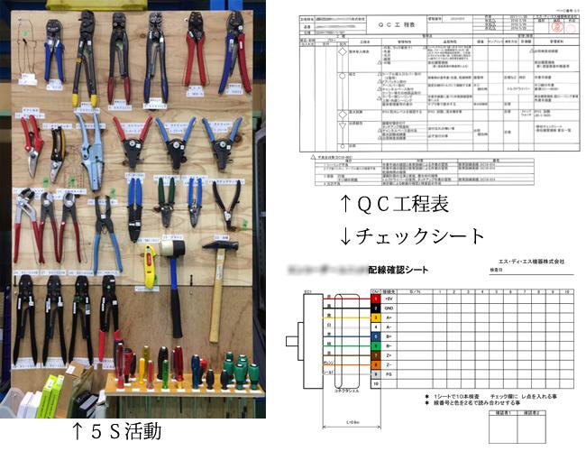 エス・ディ・エス機器株式会社 5S活動・QC活動