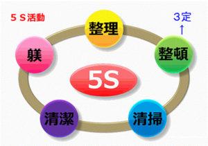 清電舎 5S活動